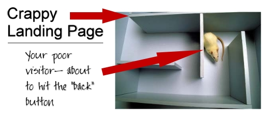 Having a crappy landing page is like sending your traffic through a confusing maze